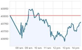grafica cerro operaciones bolsa valores mexico