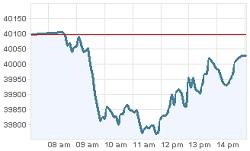 grafica desempeño bolsa valores mexico 22 agosto 2012