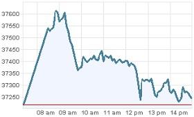 Grafica IPC 26 enero 2012