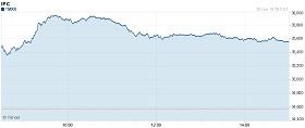 Grafica Bolsa Valores 28 noviembre